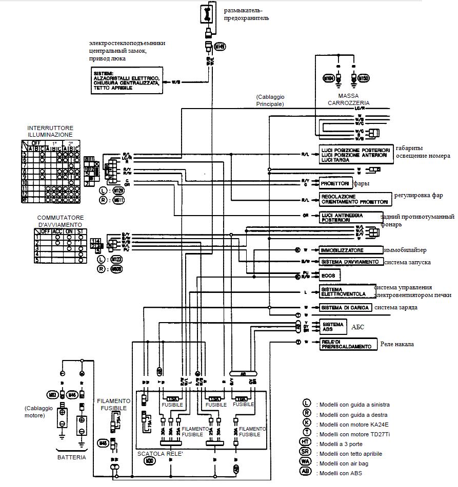 Motronic электрическая схема